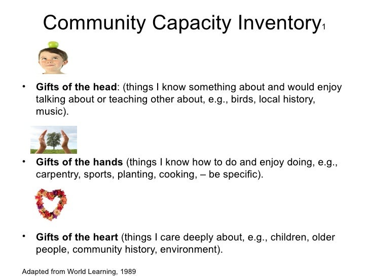 Community Capacity Inventory                                    1•   Gifts of the head: (things I know something about and...