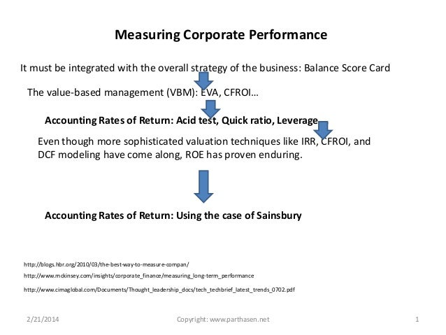 Measuring Corporate Performance It must be integrated with the overall strategy of the business: Balance Score Card The va...