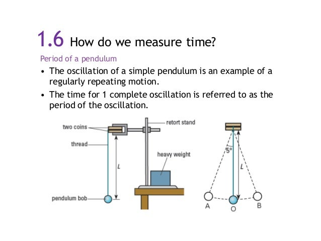 measurements of length mass and time Length and distance | volume | liquid volumes | mass | area | temperature |  pressure | | humidity | concentration | salinity | ph | time |  when do you  abbreviate units vs spelling out the unit(s) as word(s) abbreviate units when  you are.