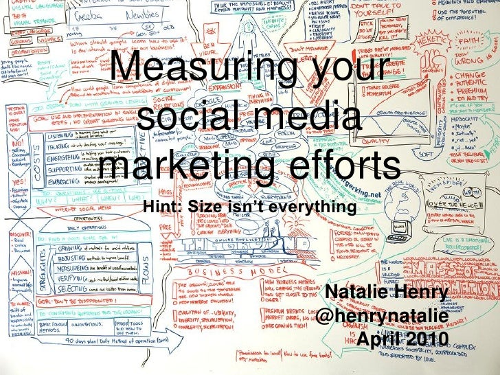 Measuring your  social media marketing efforts   Hint: Size isn't everything                           Natalie Henry      ...