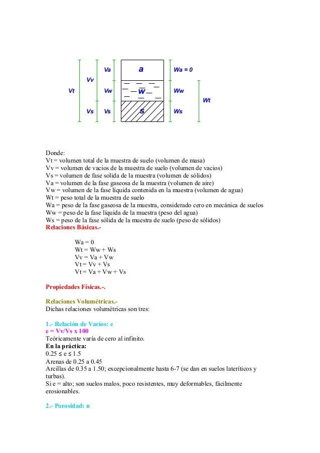 a  w  s  Wa = 0  Ww  Ws  Va  Vw  Vs  Wt  Vv  Vs  Vt  Donde:  Vt = volumen total de la muestra de suelo (volumen de masa)  ...