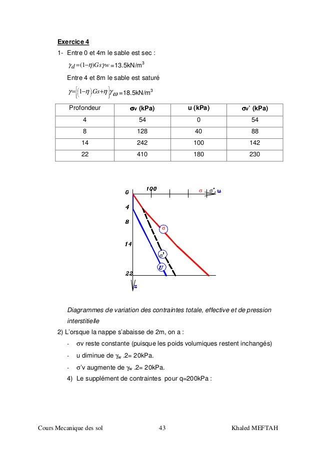 Poids D Un M3 De Sable Et Gravier : poids 1 m3 de sable ~ Dailycaller-alerts.com Idées de Décoration