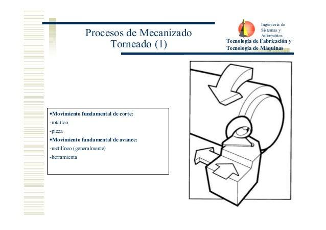 Ingeniería de  Sistemas y  Automática  Tecnología de Fabricación y  Tecnología de Máquinas  Procesos de Mecanizado  Tornea...