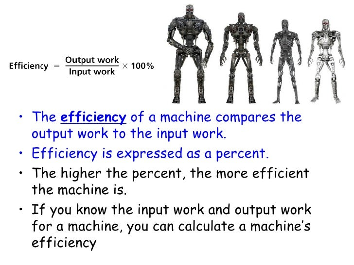 Mechanical Efficiency Related Keywords & Suggestions - Mechanical ...