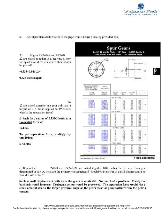 Edline homework help