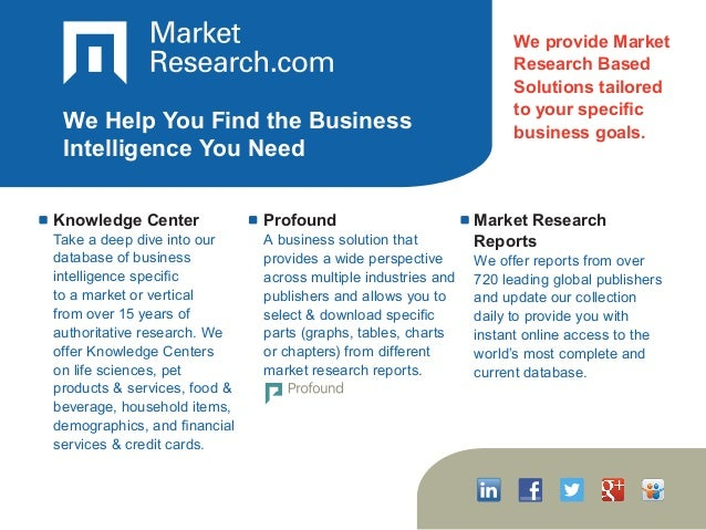 delias market research Capital market's lab faculty and research expert guide desiree m elias instructor school of accounting delias@fiuedu education master.