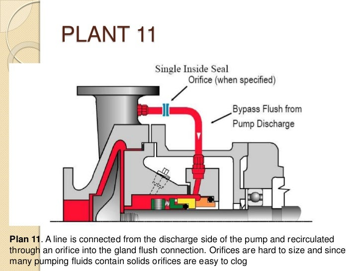 product pump diagrams  product  get free image about
