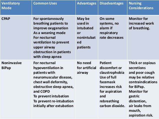 Respiratory Therapist Job Description Key Points From Noninvasive