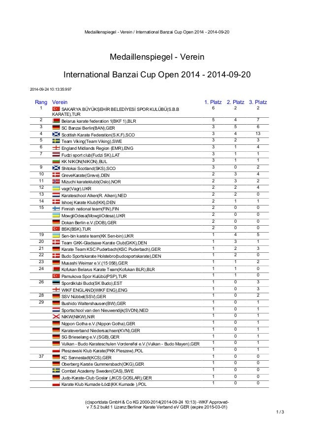 Medaillenspiegel - Verein / International Banzai Cup Open 2014 - 2014-09-20  (c)sportdata GmbH & Co KG 2000-2014(2014-09-2...