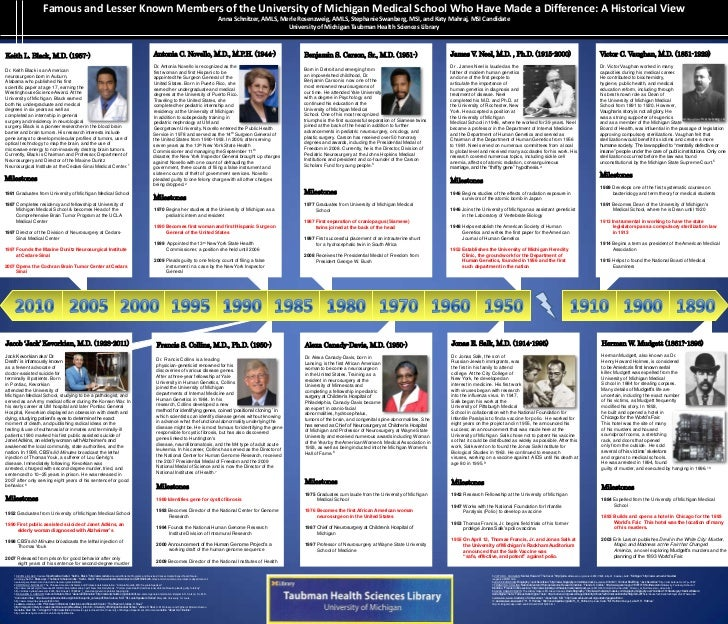 Famous and Lesser Known Members of the University of Michigan Medical School Who Have Made a Difference: A Historical View...