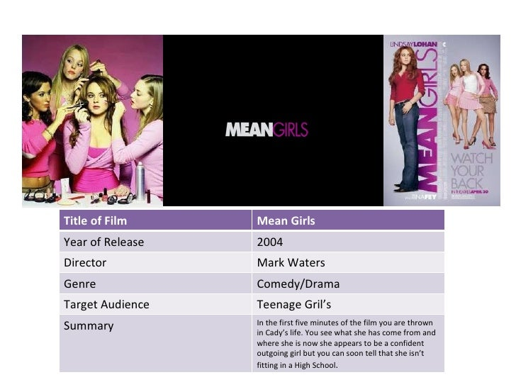 Title of Film Mean Girls Year of Release 2004 Director Mark Waters Genre Comedy/Drama Target Audience Teenage Gril's Summa...