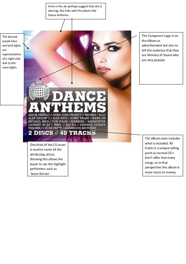 Media analysis CD cover 1,2,3,4