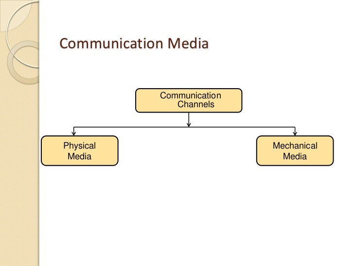 types of communication essays This communication technology essay would get a good score for the following reasons it fully answers the question, setting out the way the types of relationships people make have changed (they tend to be ' online ') and then expanding on this by giving examples.