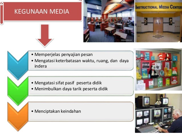 Hubungan Media Pembelajaran Dan Teknologi Pembelajaran Model Pembelajaran Abad 21 Media Dan