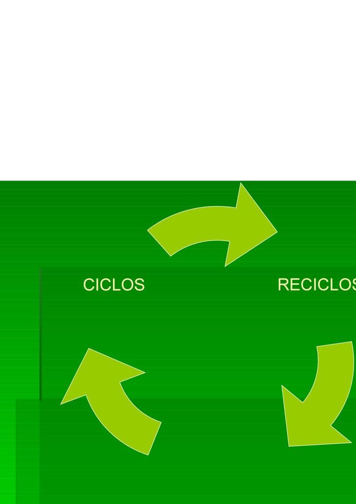 RECICLOS CICLOS
