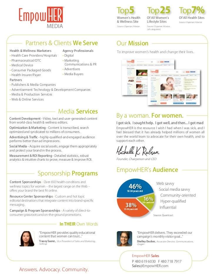 EmpowHER Media Kit Overview