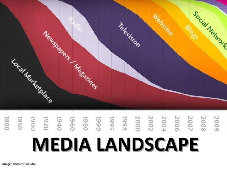 MEDIA LANDSCAPE<br />Image: Thomas Baekdal<br />