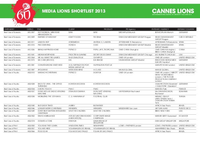 CATEGORY CATNO TITLE CLIENT PRODUCT PR Agency ENTRANT / AGENCY ENTRANT COUNTRYMEDIA LIONS SHORTLIST 2013Best Use of Screen...