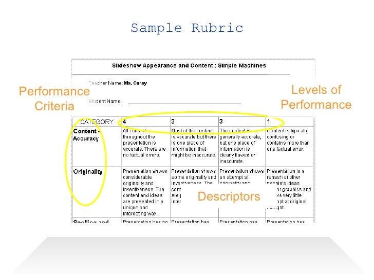 rubrics academic essays
