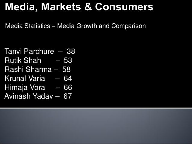 Media Statistics – Media Growth and ComparisonTanvi Parchure – 38Rutik Shah    – 53Rashi Sharma – 58Krunal Varia – 64Himaj...