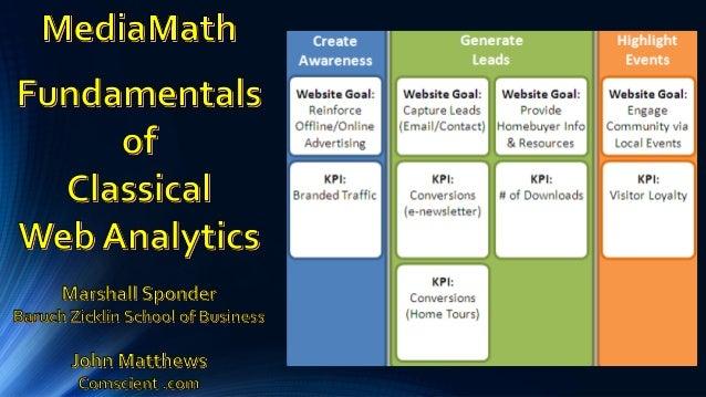 Media math july 11th   classical wa sponder & matthews - part 1 deck