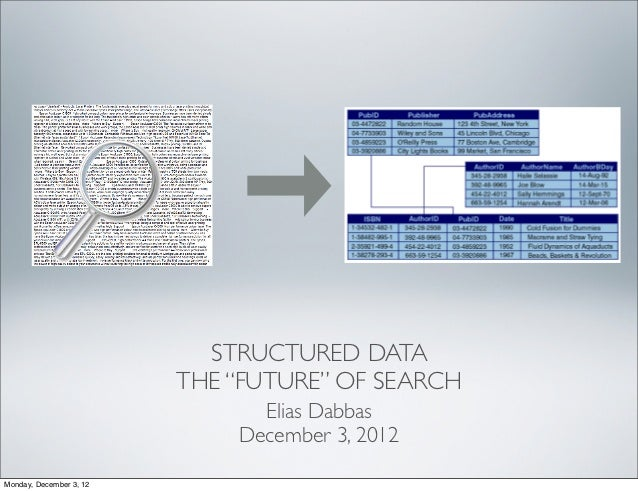 "STRUCTURED DATA                         THE ""FUTURE"" OF SEARCH                               Elias Dabbas                 ..."