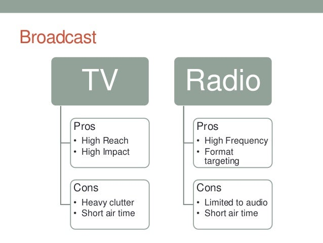 Radio And Television Broadcasting example of research problems