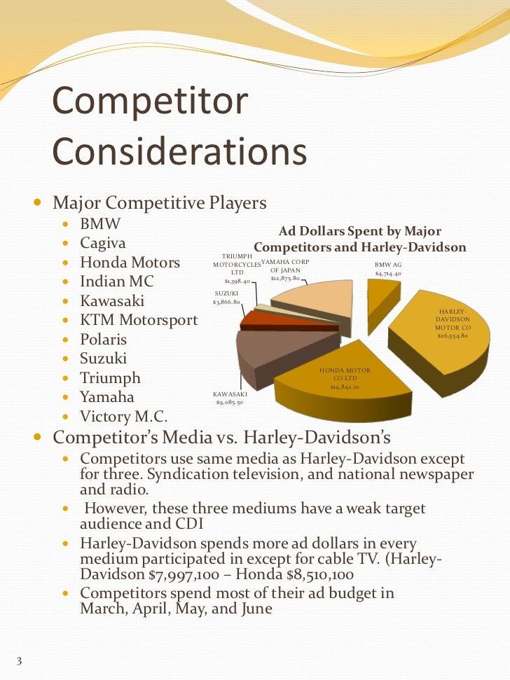 2009 Media Plan Harley Davidson