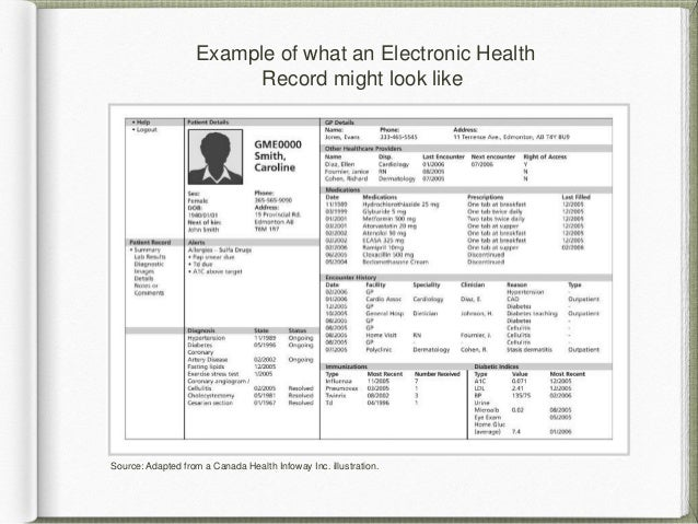 conversion to electronic health records essay As technology improves, the debate over whether to store medical records on   be mailed or converted to electronic format, such as via scanning and emailing,.