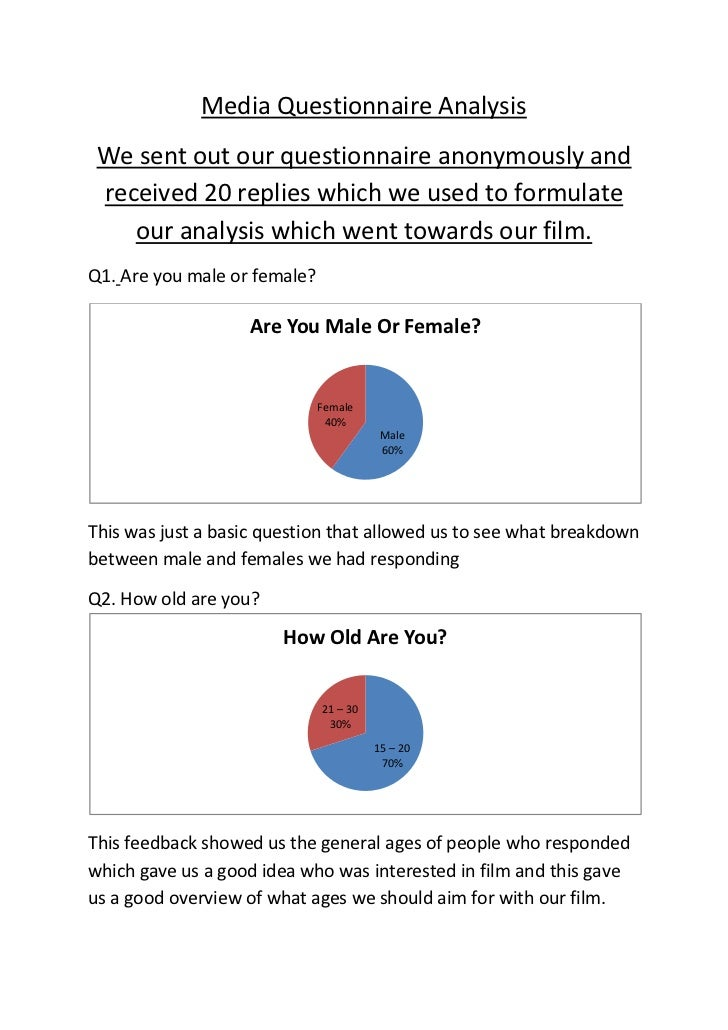 Media Questionnaire Analysis<br />We sent out our questionnaire anonymously and received 20 replies which we used to formu...