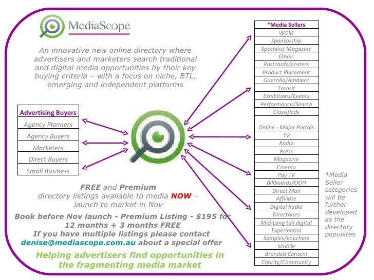 An innovative new online directory where advertisers and marketers search traditional and digital media opportunities by t...