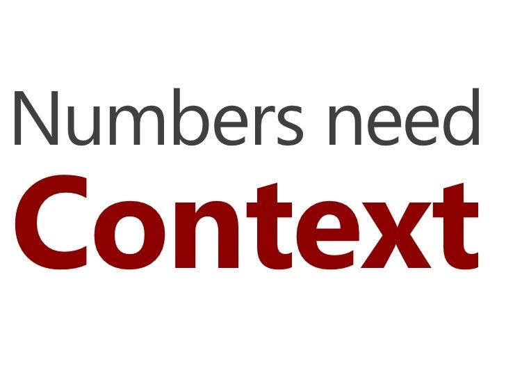Numbers needContext