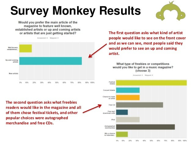 28 survey monkey results how to analyze your