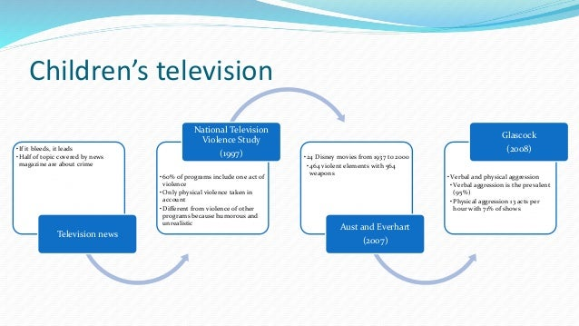 violence on the television Social-cognitive observational-learning, desensitization and social comparison theory are used to examine the relationship between tv violence and adult aggression.