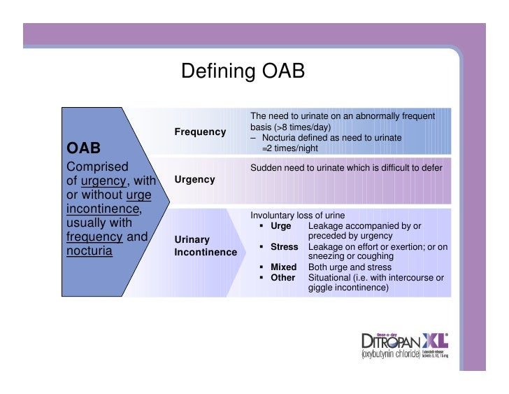 Defining OAB                                   The need to urinate on an abnormally frequent                              ...