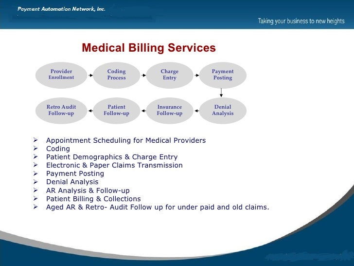 Medical Billing Services. Masters In Education Administration Online. Southern University Dorms Uk Domain Registrar. Bath Fitting Companies Shipping Labels Online. Shanghai Pudong International Airport Hotel. Auto Insurance Quick Quote Milk Duds Calories. Compare Honda Accord To Toyota Camry. Foreign Exchange Markets And Transactions. Online Vehicle Financing San Storage Solutions