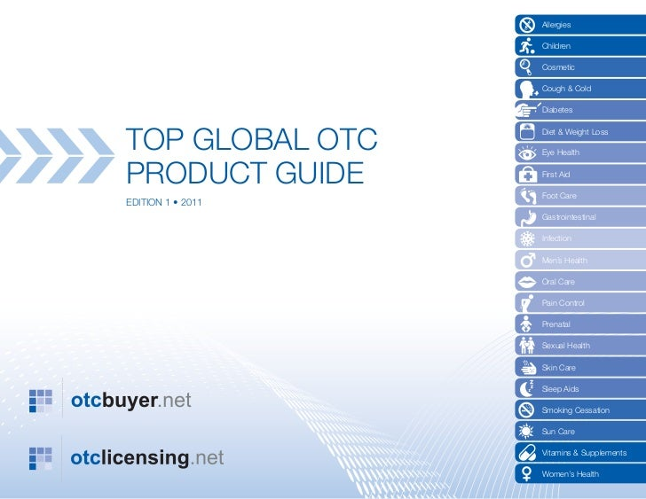 Top Global OTC Products Guide: Example Profile