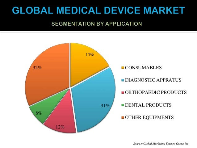 Global Health Market Intelligence at a Click
