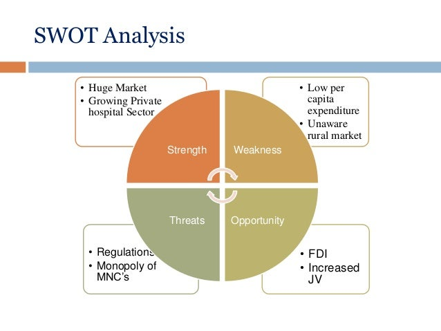 swot analysis of mrs fields Auntie anne's restaurants brand analysis covers the study in terms of its swot analysis, segment, target, positioning,  mrs fields' original cookies, inc.