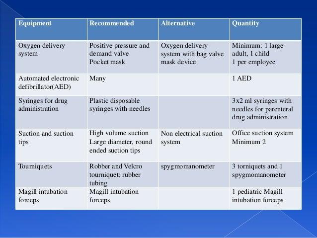 proper dosage testosterone propionate