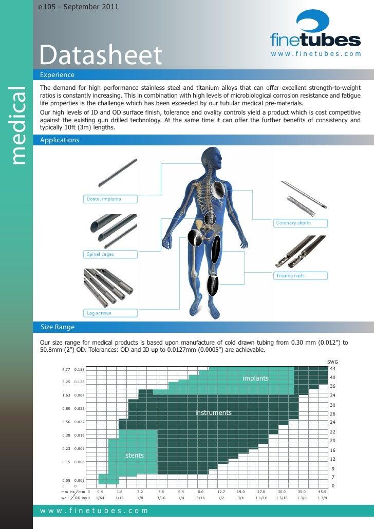 Datasheet - Medical