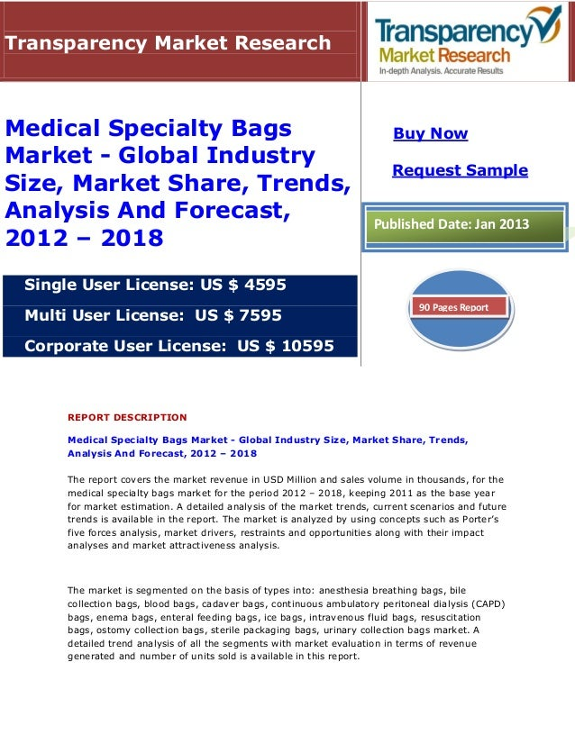 Medical Specialty Bags Market - Global Industry Size, Market Share, Trends, Analysis And Forecast, 2012 - 2018