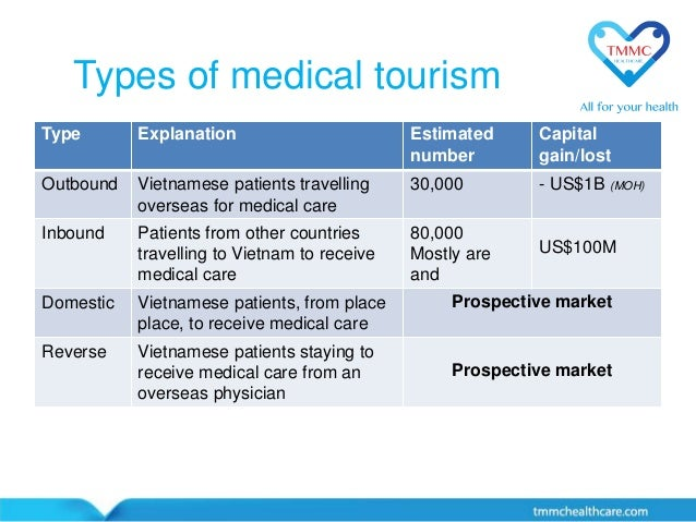 travelling well essays in medical tourism Top 20 interesting tourism essay topic ideas medical tourism what is medical tourism types of college essays.