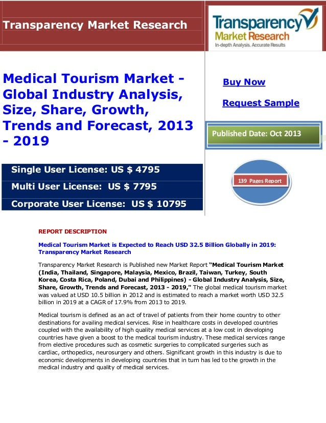 tourism product analysis and tourism operations management tourism essay Tourism and hospitality assignment help  tourism and hospitality management is a specialized discipline of management that mainly deals with the operations of the hotel, food establishments, campgrounds, transportation, recreational facilities, boarding houses, etc.