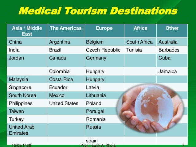 Medical Tourism Special Insights With Emphasis On The Gulf