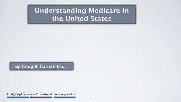 The History of Medicare