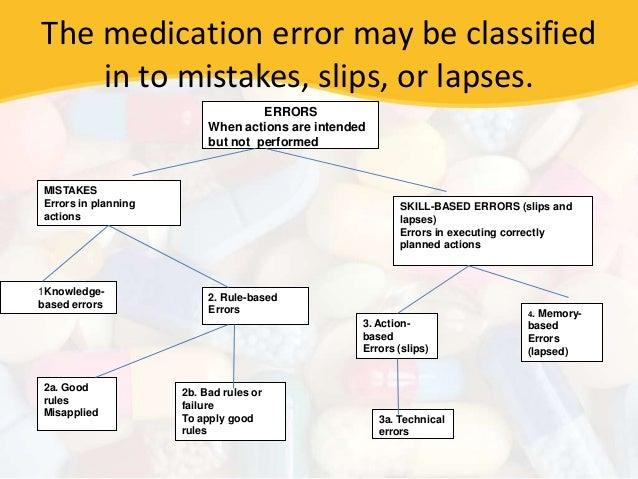 Medication errors nursing home