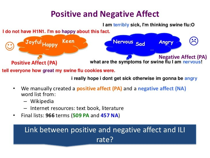 Image Gallery Negative Affect