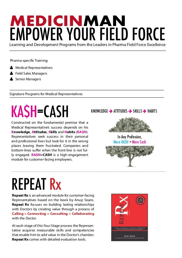 EMPOWER YOUR FIELD FORCE KA$H=CASH REPEAT Rx Pharma-specific Training:  Medical Representatives  Field Sales Managers  Sen...