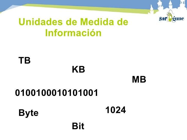Unidades de Medida de     InformaciónTB          KB                          MB0100100010101001Byte               1024    ...